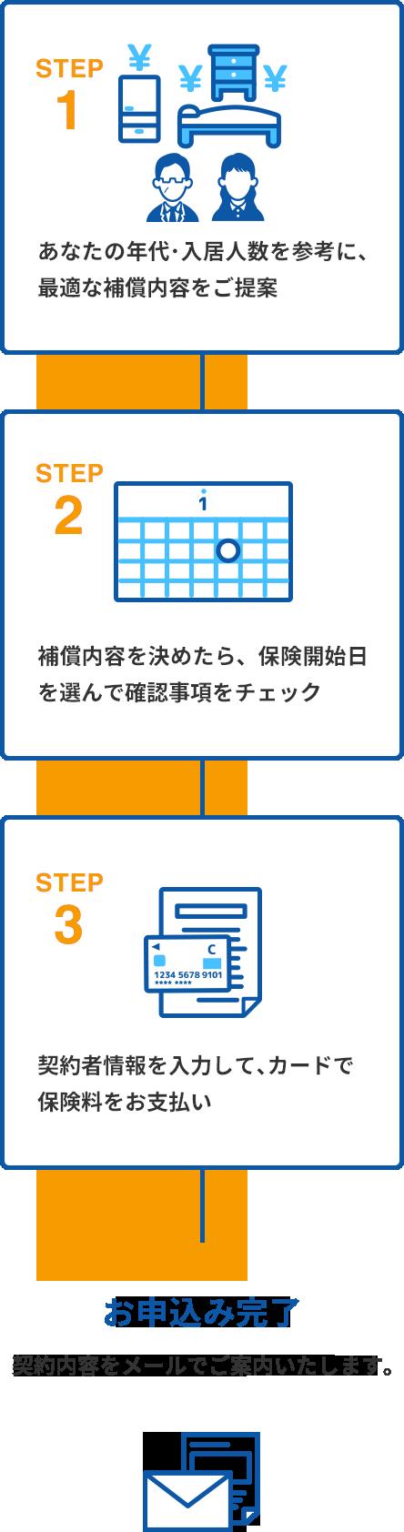 step1 あなたの年代・入居人数を参考に、最適な補償内容をご提案 step2 補償内容を決めたら、保険開始日を選んで確認事項をチェック step3 契約者情報を入力して、カードで保険料をお支払い